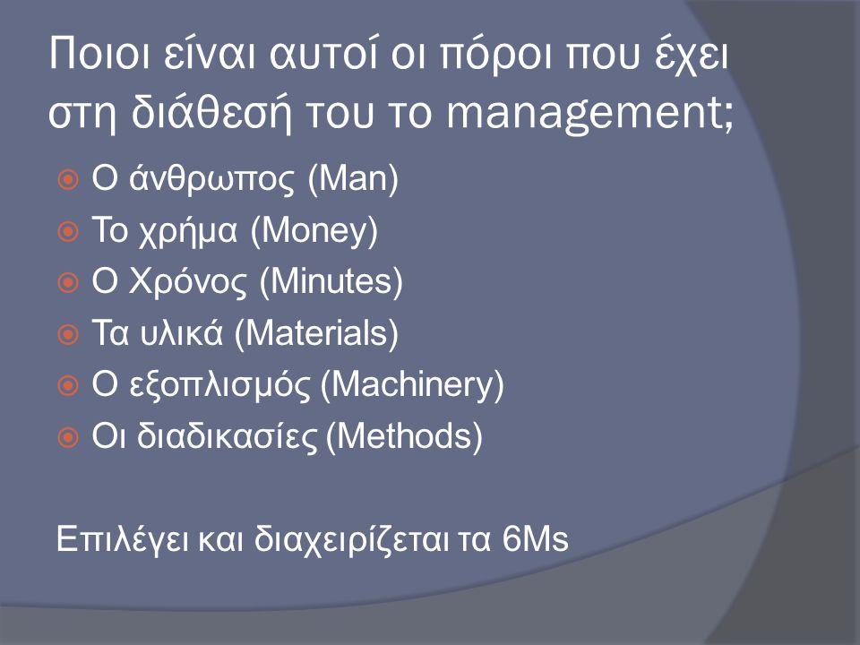 Ποιοι είναι αυτοί οι πόροι που έχει στη διάθεσή του το management;