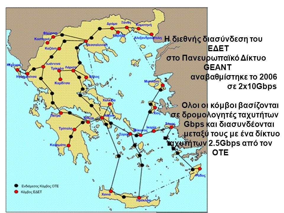 H διεθνής διασύνδεση του ΕΔΕΤ στο Πανευρωπαϊκό Δίκτυο GEANT