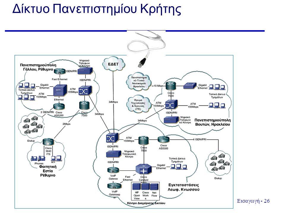 Δίκτυο Πανεπιστημίου Κρήτης