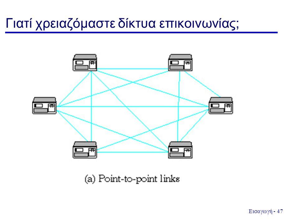 Γιατί χρειαζόμαστε δίκτυα επικοινωνίας;