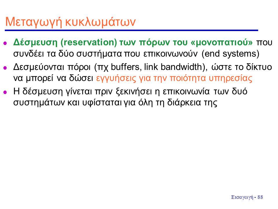 Μεταγωγή κυκλωμάτων Δέσμευση (reservation) των πόρων του «μονοπατιού» που συνδέει τα δύο συστήματα που επικοινωνούν (end systems)