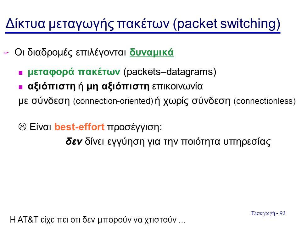 Δίκτυα μεταγωγής πακέτων (packet switching)