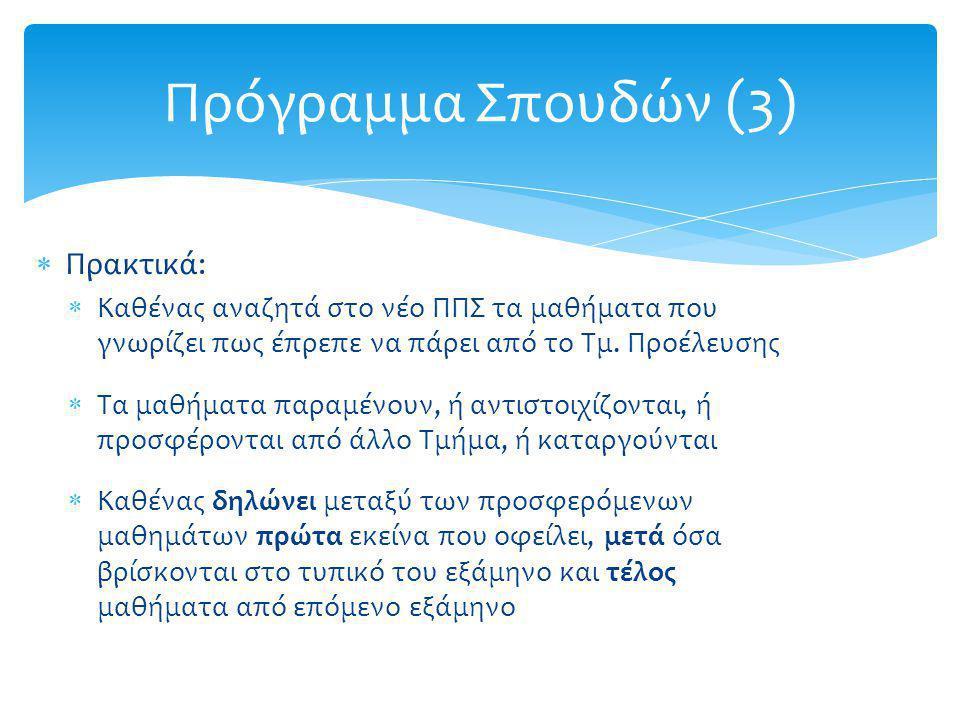Πρόγραμμα Σπουδών (3) Πρακτικά:
