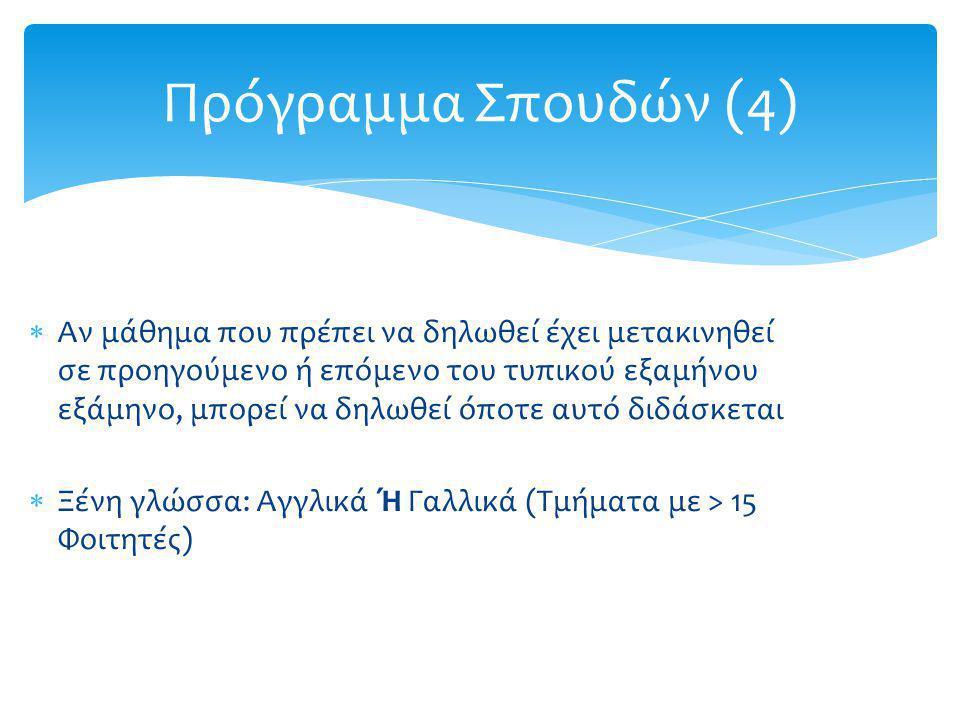 Πρόγραμμα Σπουδών (4)
