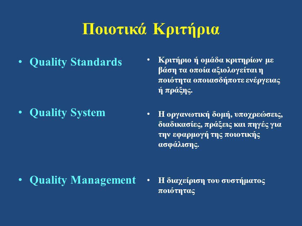 Ποιοτικά Κριτήρια Quality Standards Quality System Quality Management