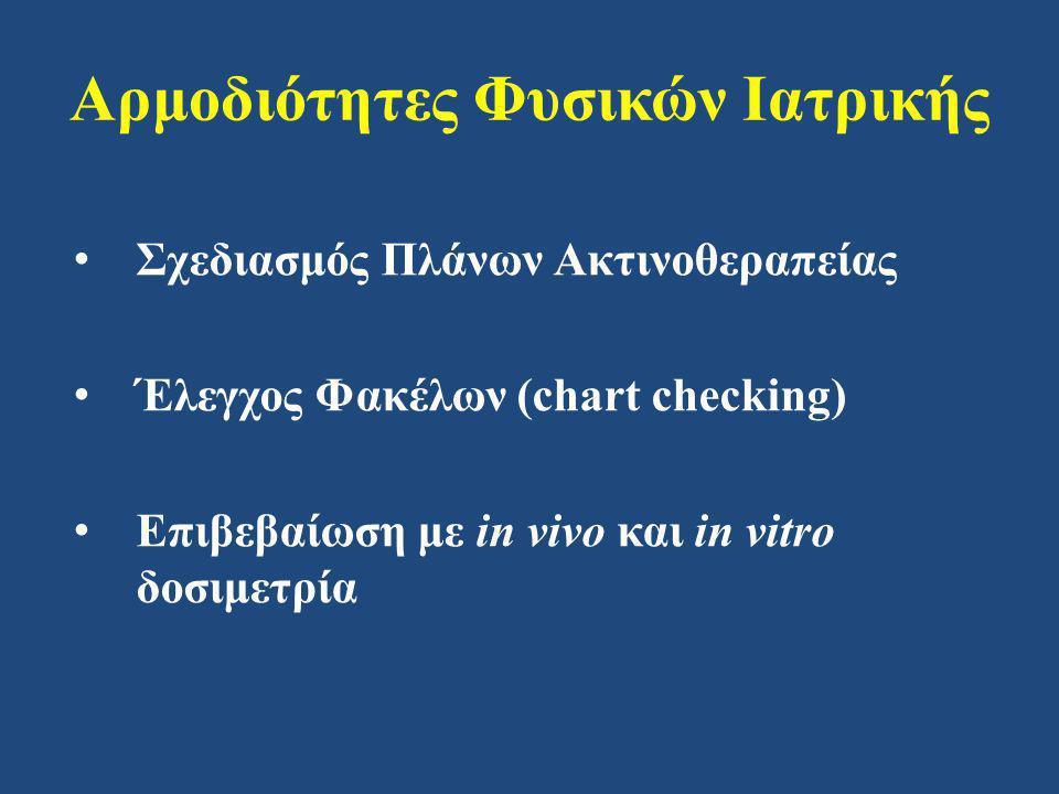 Αρμοδιότητες Φυσικών Ιατρικής