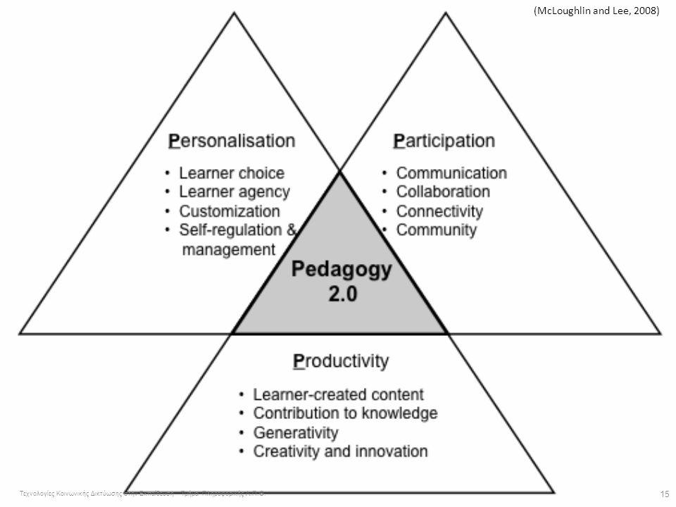 Παιδαγωγική 2.0 (McLoughlin and Lee, 2008)