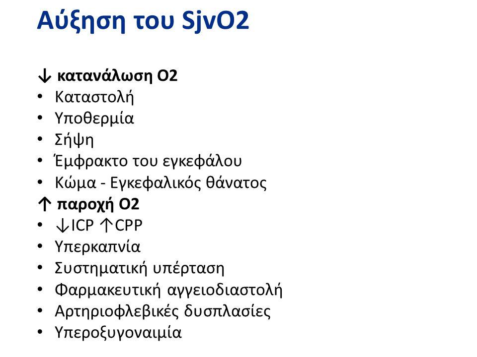 Αύξηση του SjvO2 ↓ κατανάλωση Ο2 Καταστολή Υποθερμία Σήψη