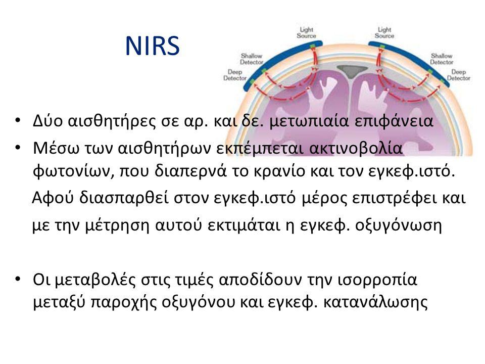 NIRS Δύο αισθητήρες σε αρ. και δε. μετωπιαία επιφάνεια