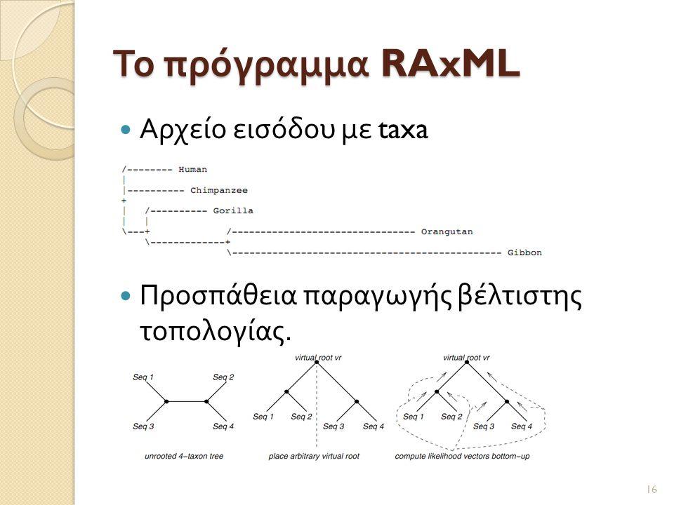 Το πρόγραμμα RAxML Αρχείο εισόδου με taxa
