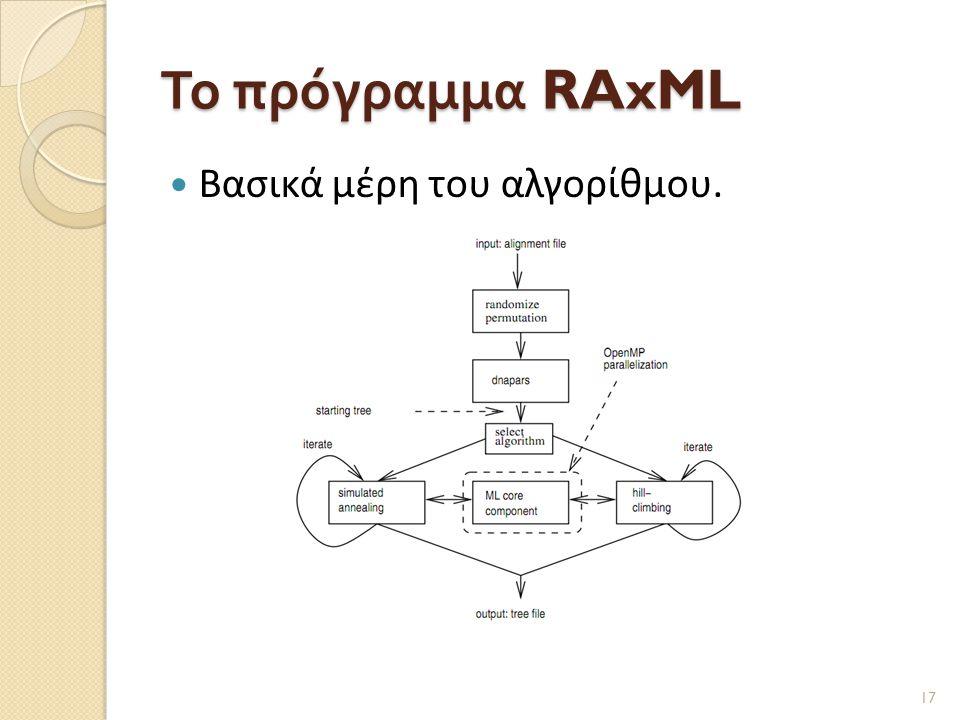 Το πρόγραμμα RAxML Βασικά μέρη του αλγορίθμου.