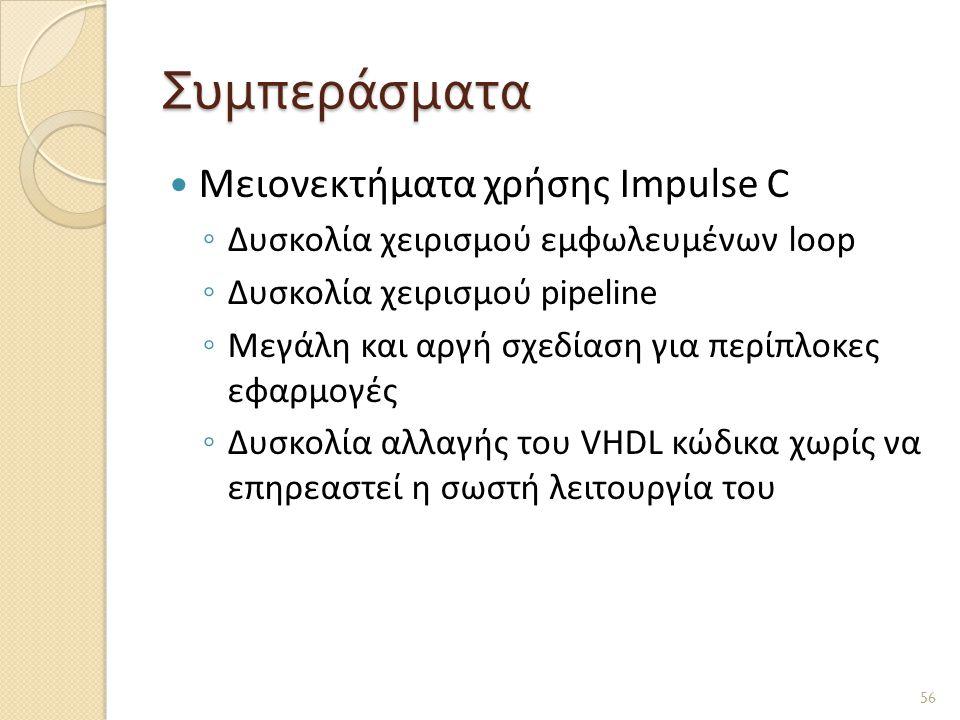 Συμπεράσματα Μειονεκτήματα χρήσης Impulse C