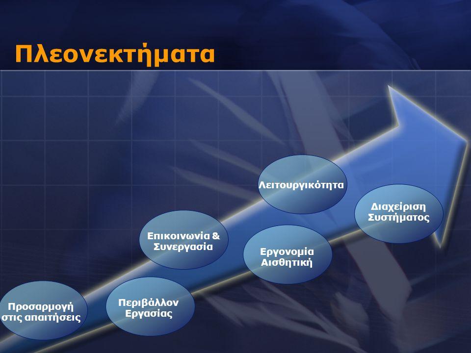 Πλεονεκτήματα Λειτουργικότητα Διαχείριση Συστήματος