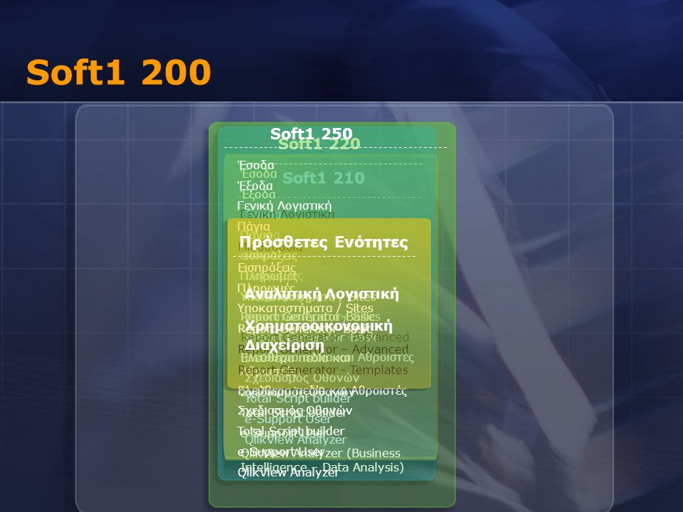 Soft1 200 Soft1 250 Soft1 220 Soft1 210 Πρόσθετες Ενότητες