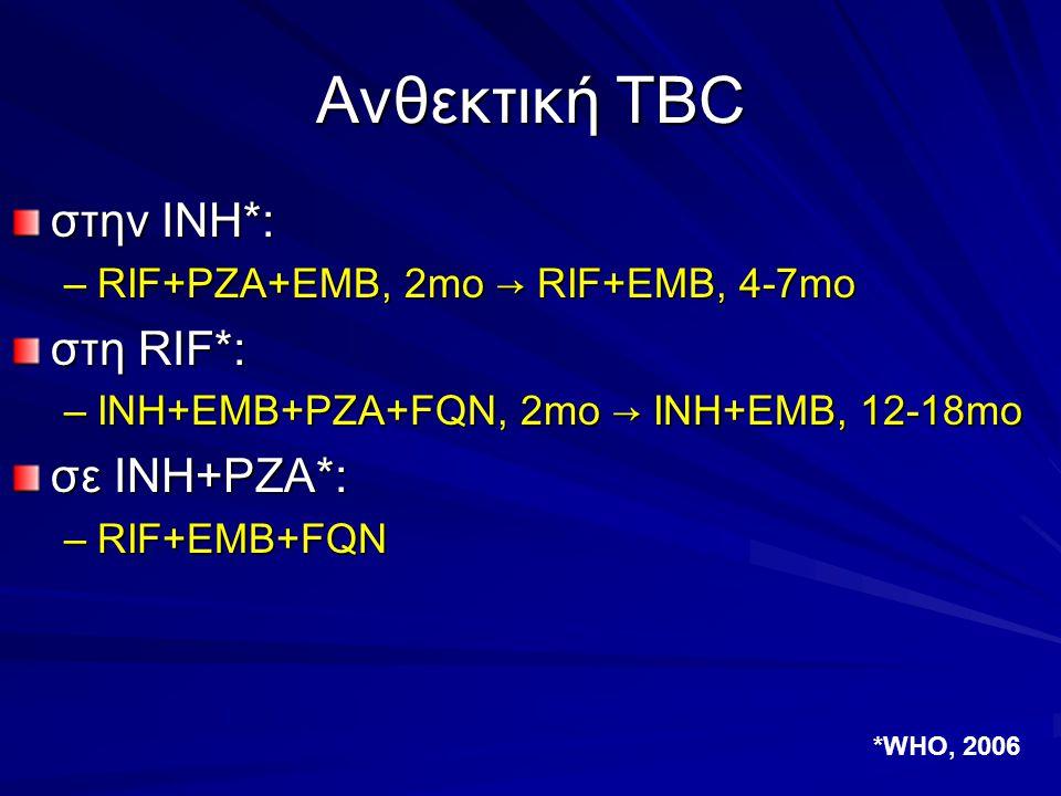 Ανθεκτική TBC στην INH*: στη RIF*: σε INH+PZA*: