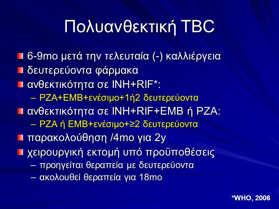 Πολυανθεκτική TBC 6-9mo μετά την τελευταία (-) καλλιέργεια