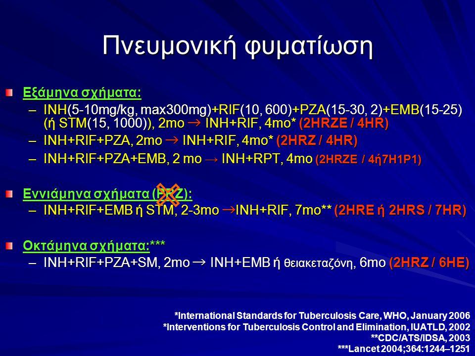 Πνευμονική φυματίωση Εξάμηνα σχήματα: