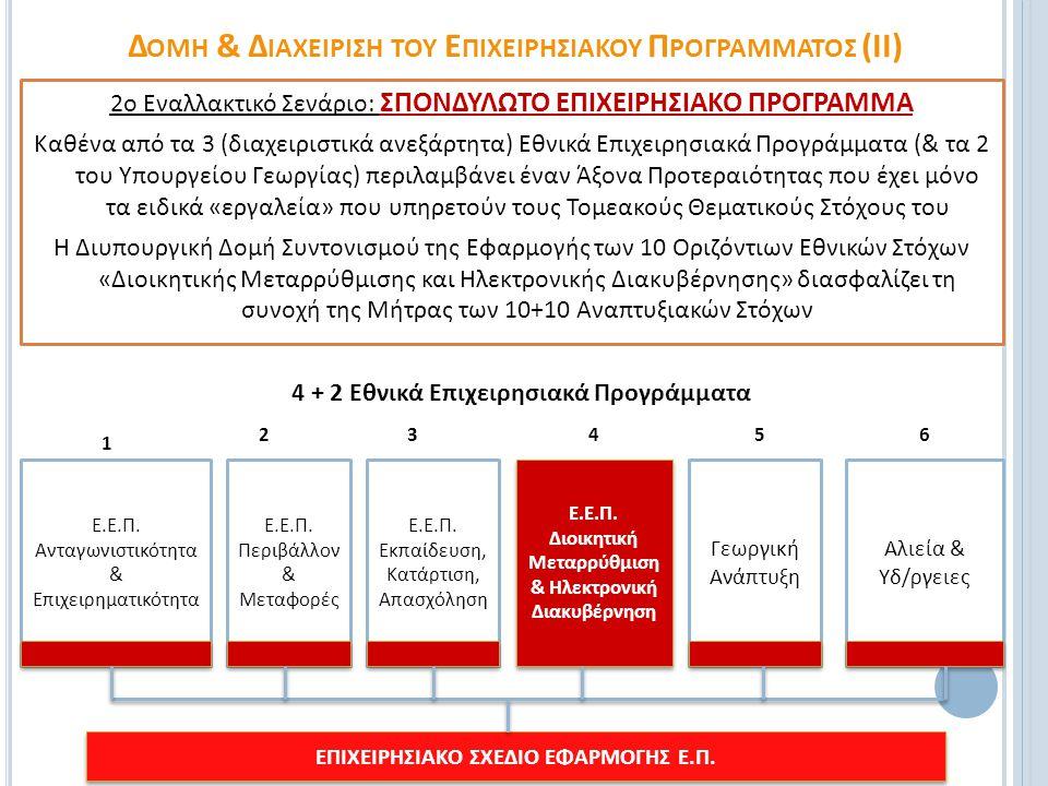 Δομη & Διαχειριςη του Επιχειρηςιακου Προγραμματος (ΙΙ)