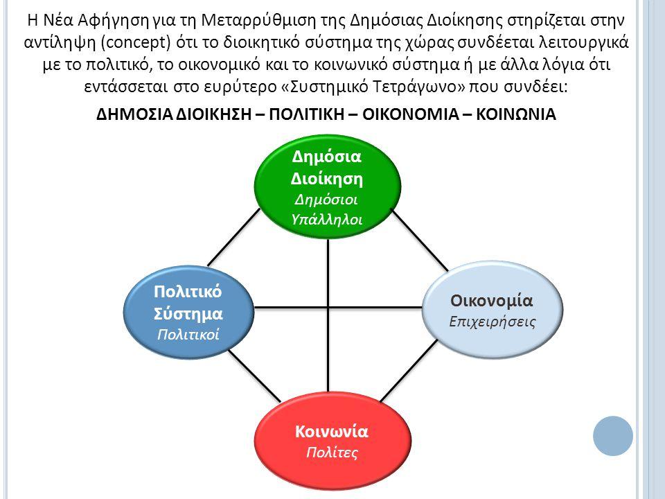 Δημόσια Διοίκηση Οικονομία Πολιτικό Σύστημα Κοινωνία