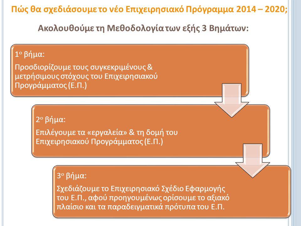 Πώς θα σχεδιάσουμε το νέο Επιχειρησιακό Πρόγραμμα 2014 – 2020;