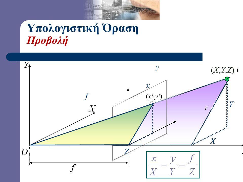 Υπολογιστική Όραση Προβολή y (Χ,Υ,Ζ) x f Y X Z