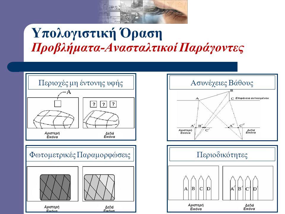 Υπολογιστική Όραση Προβλήματα-Ανασταλτικοί Παράγοντες