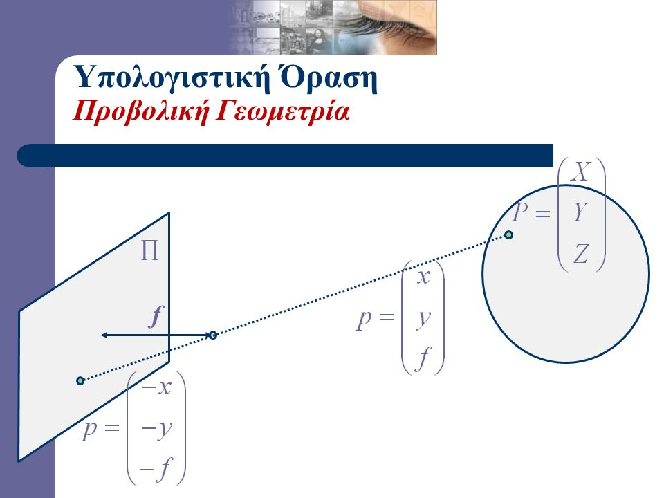 Υπολογιστική Όραση Προβολική Γεωμετρία ∏ f