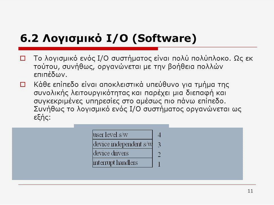 6.2 Λογισμικό I/O (Software)