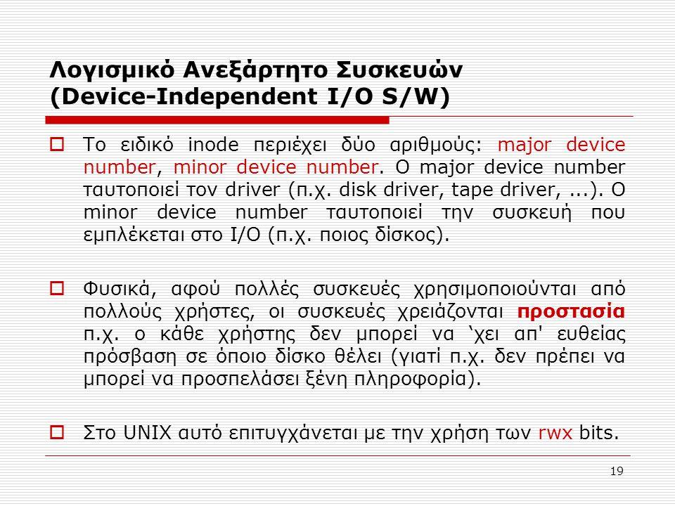 Λογισμικό Ανεξάρτητο Συσκευών (Device-Independent I/O S/W)