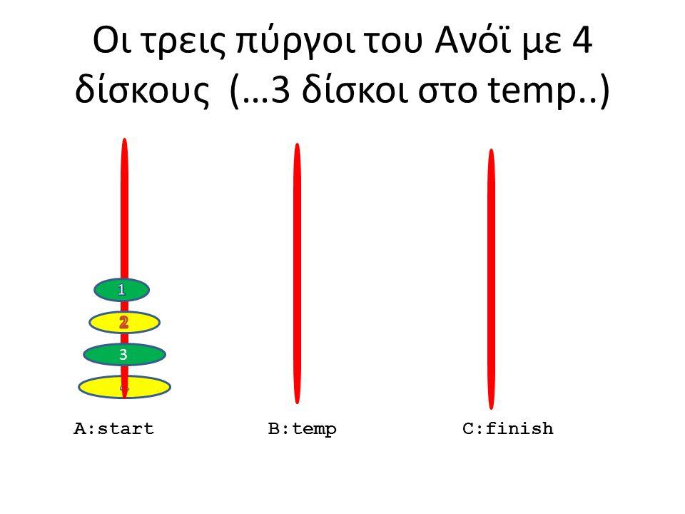 Οι τρεις πύργοι του Ανόϊ με 4 δίσκους (…3 δίσκοι στο temp..)