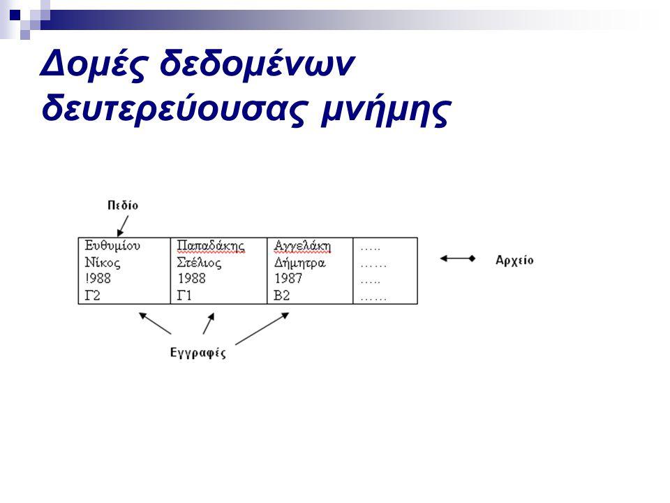 Δομές δεδομένων δευτερεύουσας μνήμης