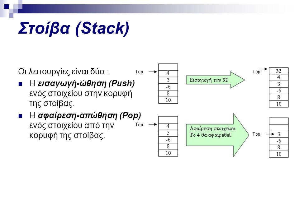 Στοίβα (Stack) Οι λειτουργίες είναι δύο :