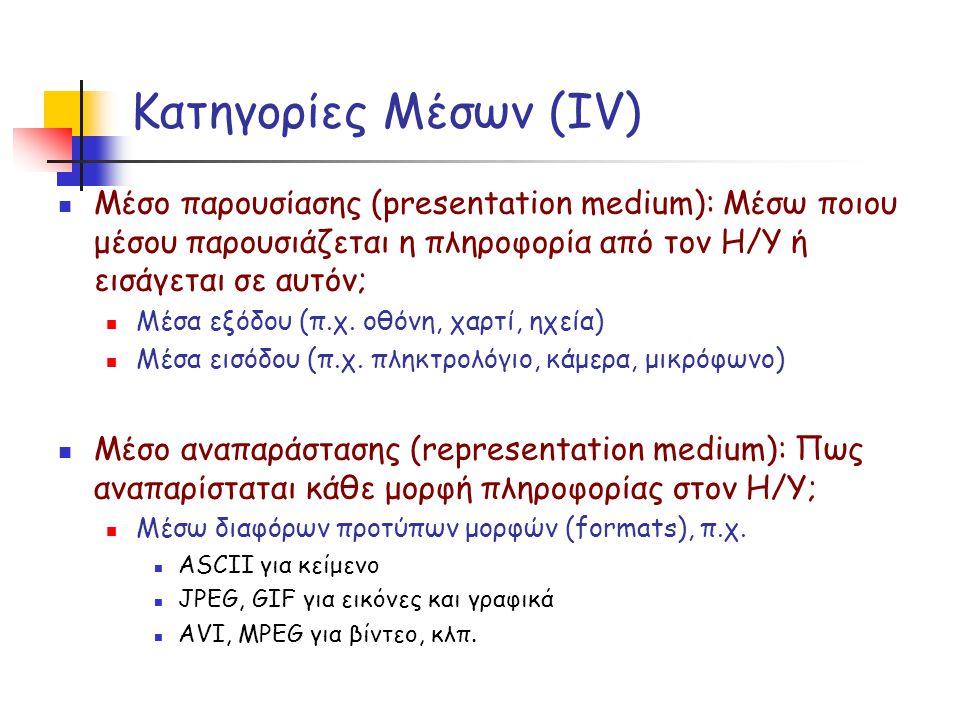 Κατηγορίες Μέσων (ΙV) Μέσο παρουσίασης (presentation medium): Μέσω ποιου μέσου παρουσιάζεται η πληροφορία από τον Η/Υ ή εισάγεται σε αυτόν;