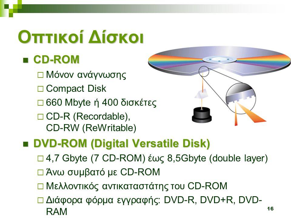 Οπτικοί Δίσκοι CD-ROM DVD-ROM (Digital Versatile Disk) Μόνον ανάγνωσης