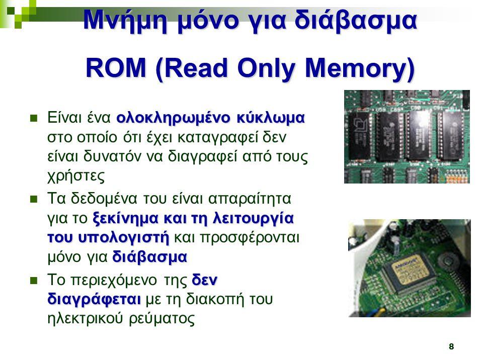 Μνήμη μόνο για διάβασμα