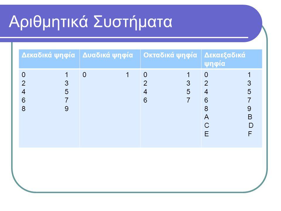 Αριθμητικά Συστήματα Δεκαδικά ψηφία Δυαδικά ψηφία Οκταδικά ψηφία