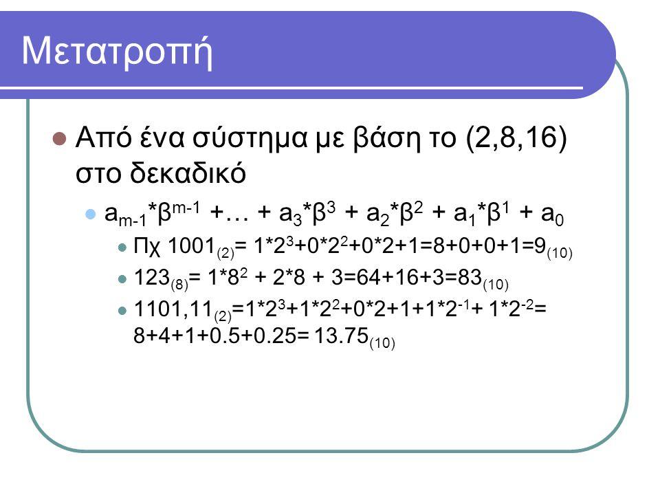Μετατροπή Από ένα σύστημα με βάση το (2,8,16) στο δεκαδικό