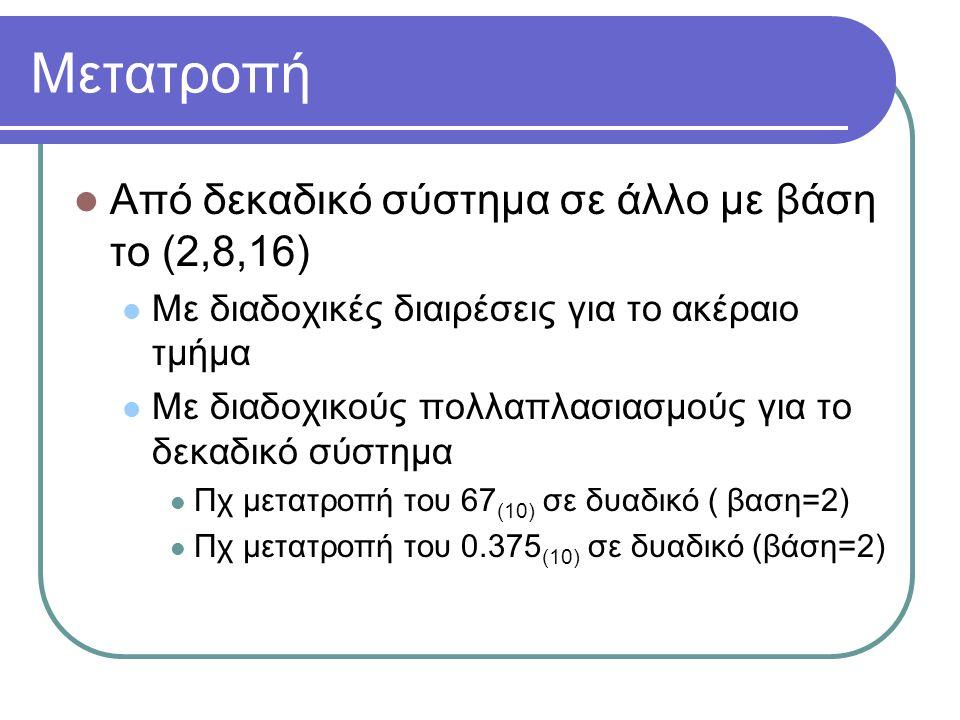 Μετατροπή Από δεκαδικό σύστημα σε άλλο με βάση το (2,8,16)