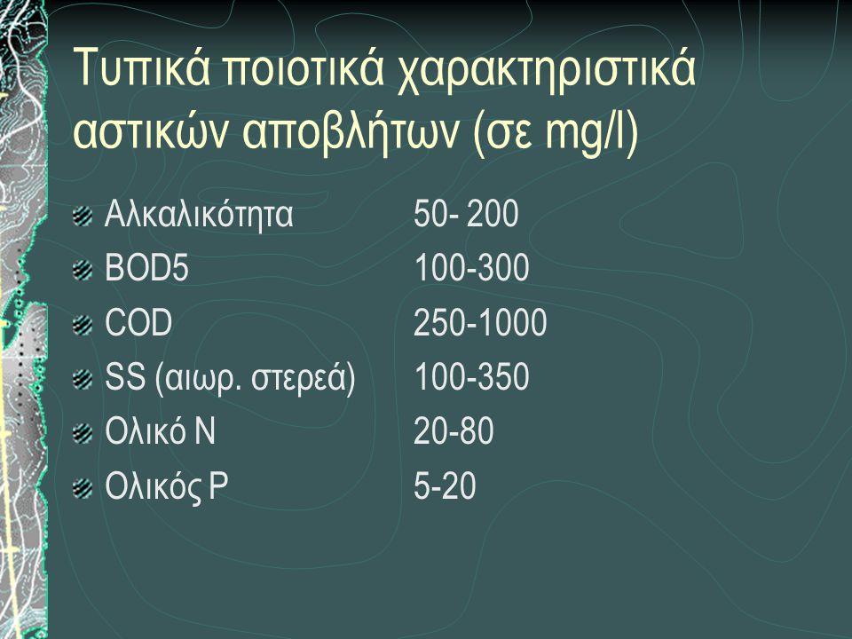 Τυπικά ποιοτικά χαρακτηριστικά αστικών αποβλήτων (σε mg/l)
