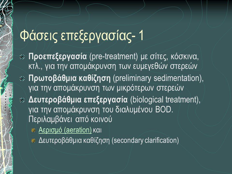 Φάσεις επεξεργασίας- 1 Προεπεξεργασία (pre-treatment) με σίτες, κόσκινα, κτλ., για την απομάκρυνση των ευμεγεθών στερεών.