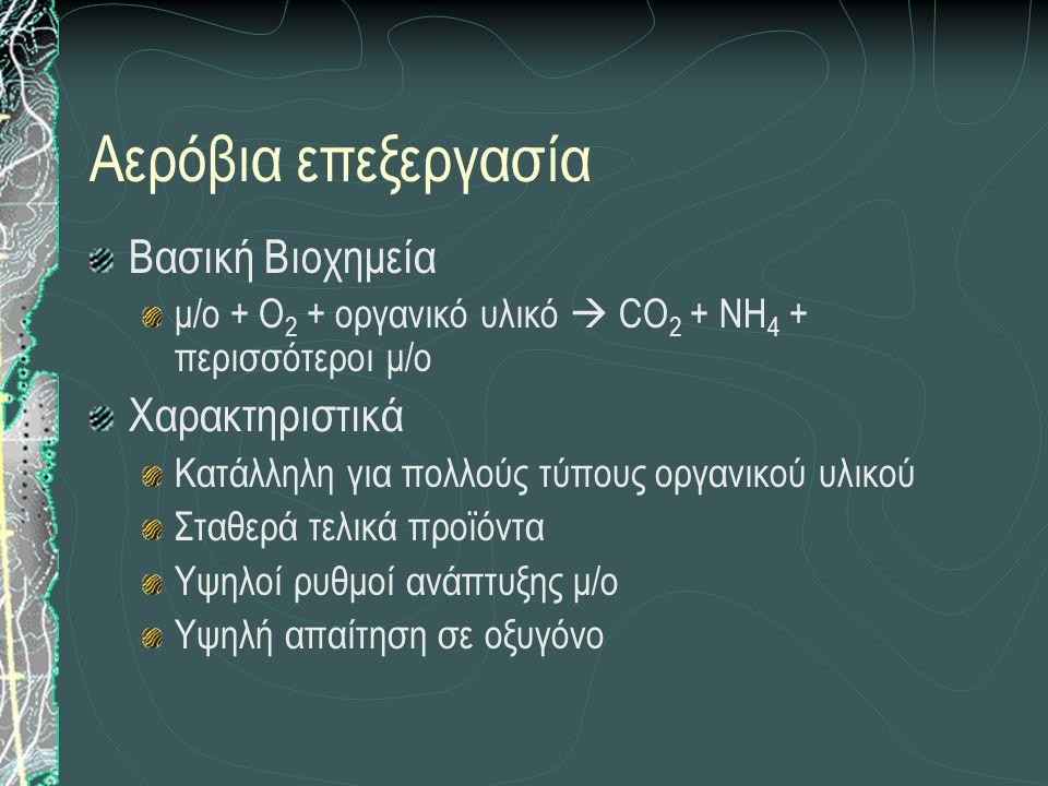 Αερόβια επεξεργασία Βασική Βιοχημεία Χαρακτηριστικά