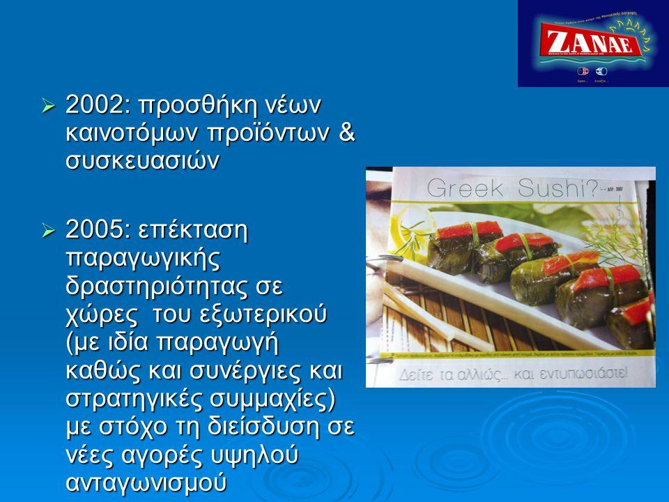 2002: προσθήκη νέων καινοτόμων προϊόντων & συσκευασιών