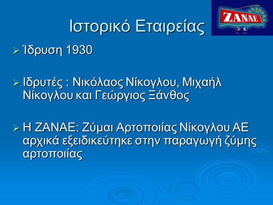 Ιστορικό Εταιρείας Ίδρυση 1930