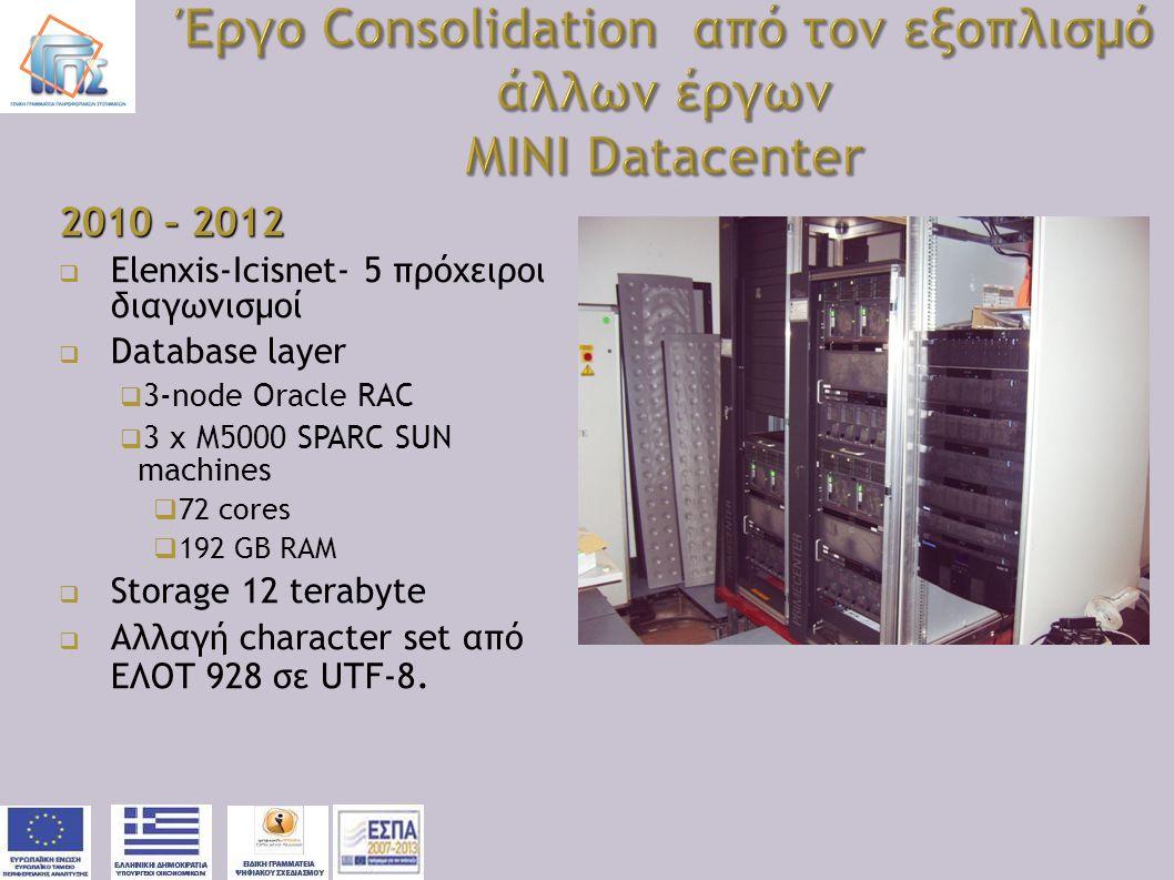 Έργο Consolidation από τον εξοπλισμό άλλων έργων MINI Datacenter