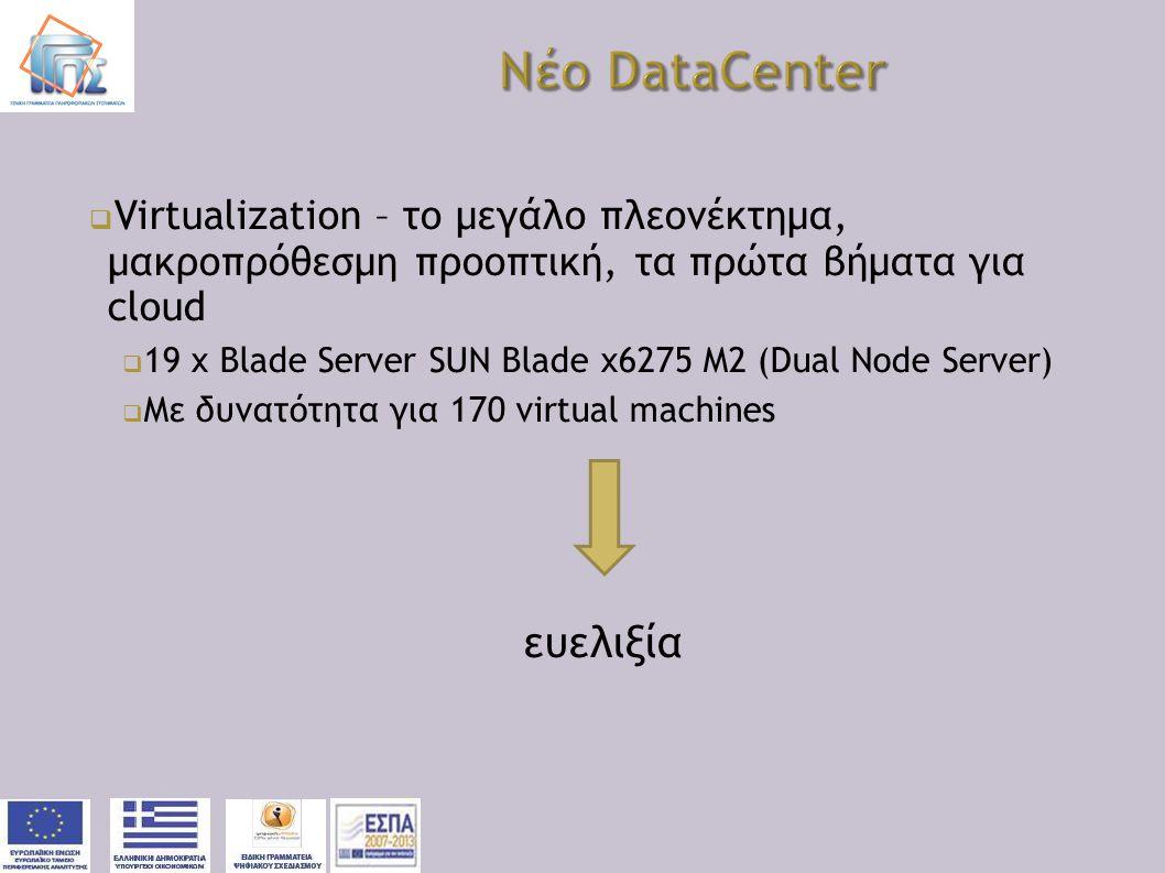 Νέο DataCenter ευελιξία