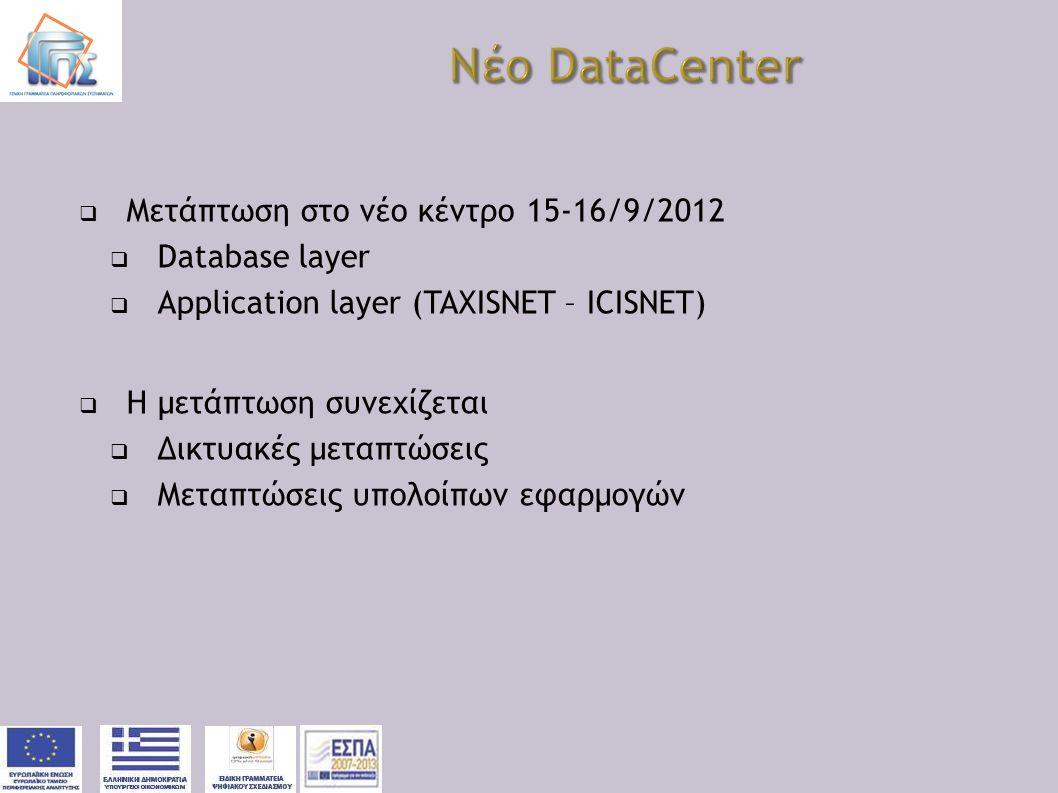Νέο DataCenter Μετάπτωση στο νέο κέντρο 15-16/9/2012 Database layer