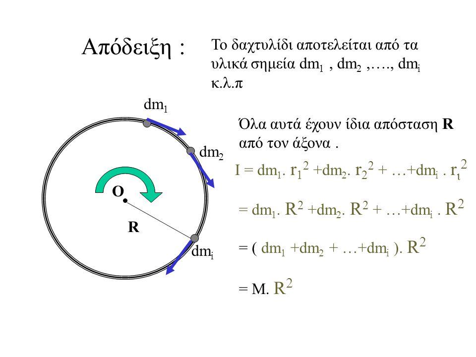 Απόδειξη : Το δαχτυλίδι αποτελείται από τα υλικά σημεία dm1 , dm2 ,…., dmi κ.λ.π. dm1. dm2. R. dmi.