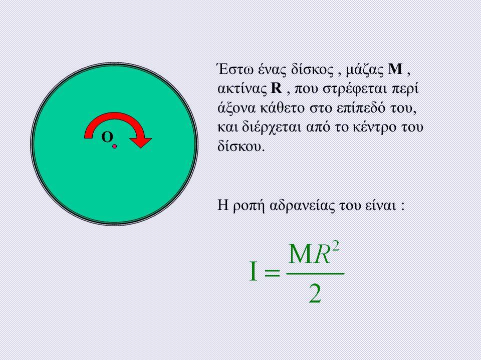 Έστω ένας δίσκος , μάζας Μ , ακτίνας R , που στρέφεται περί άξονα κάθετο στο επίπεδό του, και διέρχεται από το κέντρο του δίσκου.