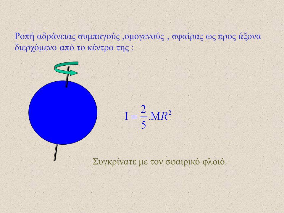 Ροπή αδράνειας συμπαγούς ,ομογενούς , σφαίρας ως προς άξονα διερχόμενο από το κέντρο της :