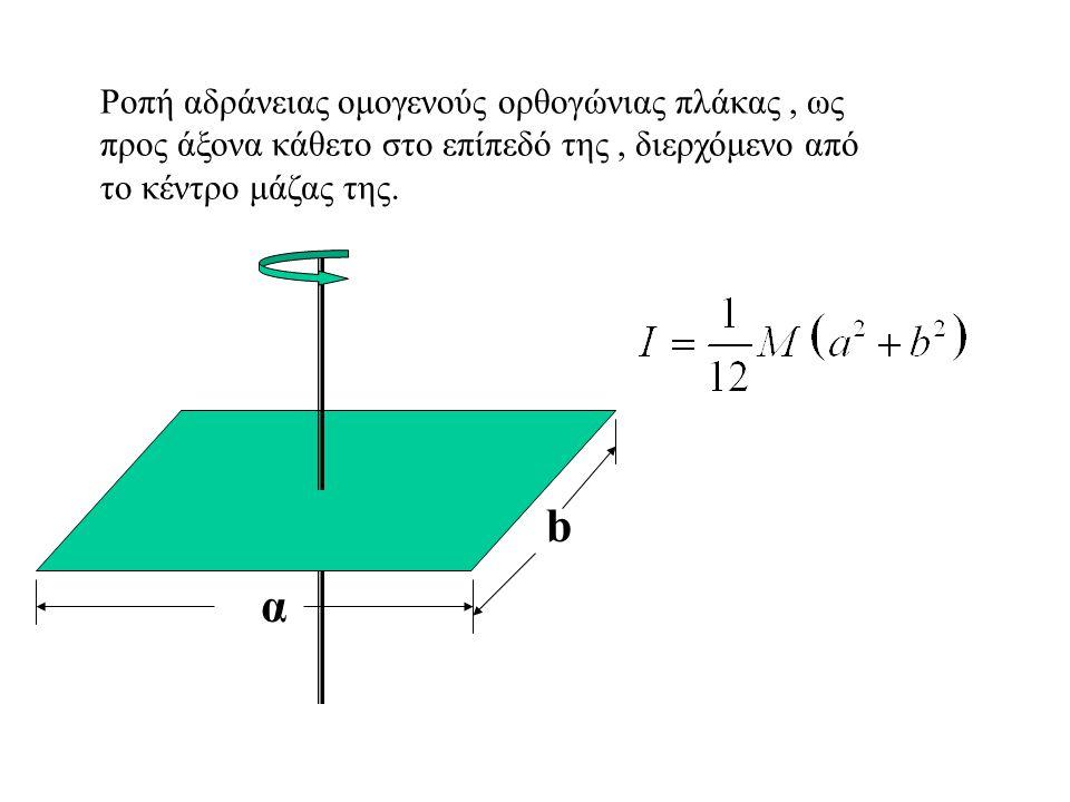 Ροπή αδράνειας ομογενούς ορθογώνιας πλάκας , ως προς άξονα κάθετο στο επίπεδό της , διερχόμενο από το κέντρο μάζας της.
